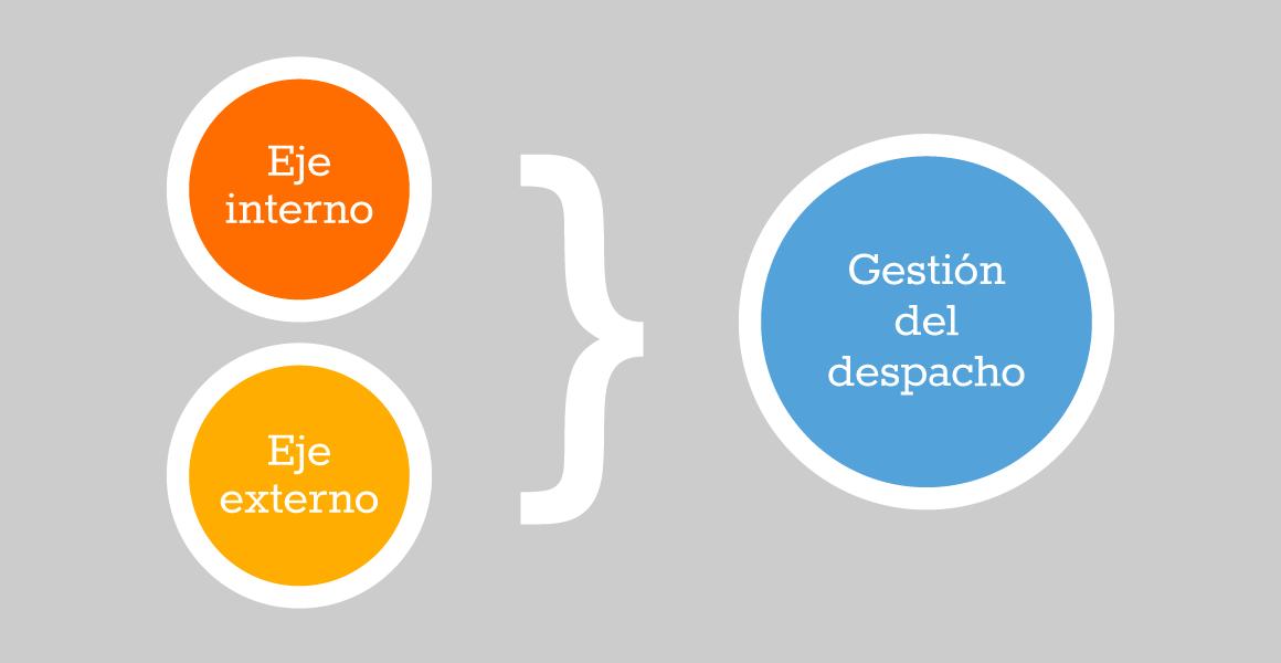 enfoque_gestion