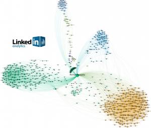 linkedin y marketing juridico