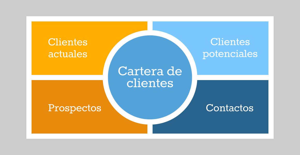 enfoque_clientes