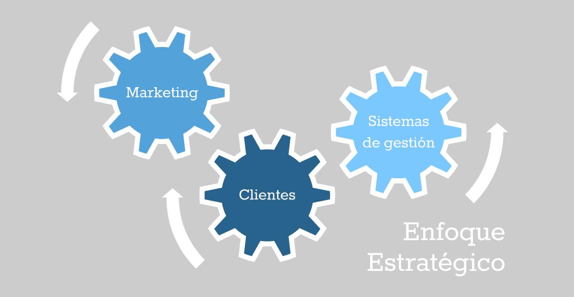 enfoque_estrategico