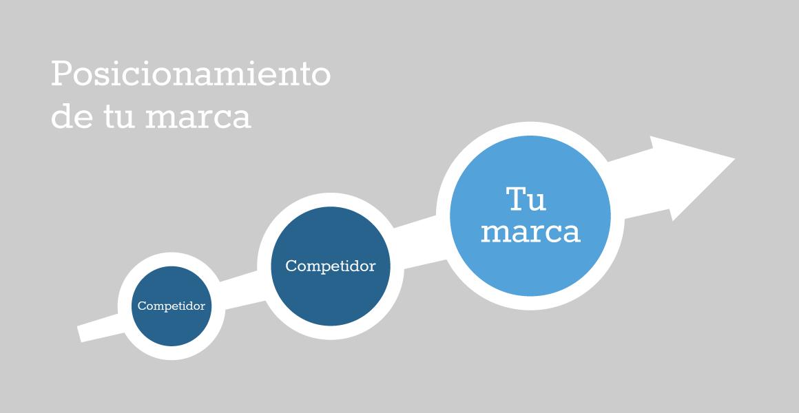 enfoque_marca